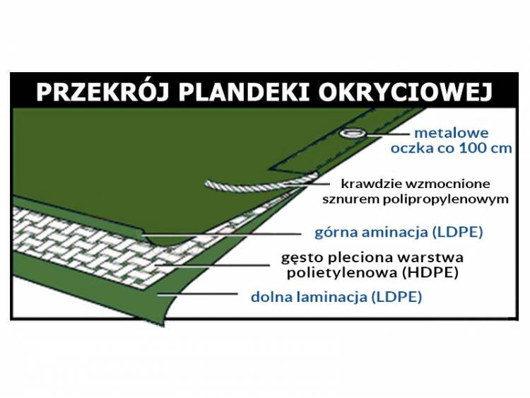 Plandeka 4x8m zielona